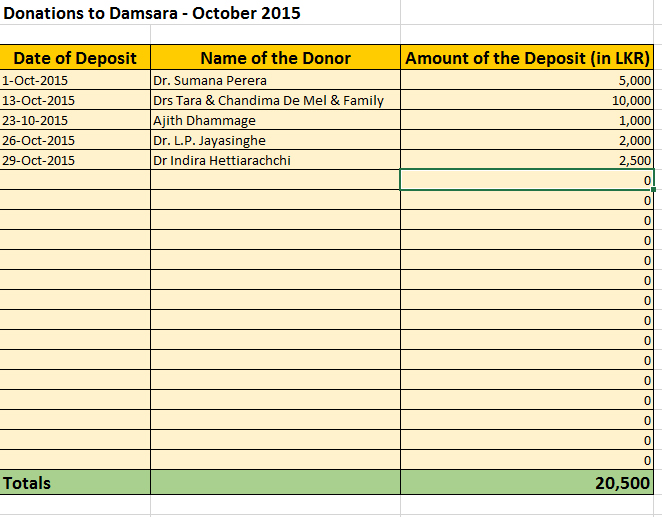 Donations-during-October-2015